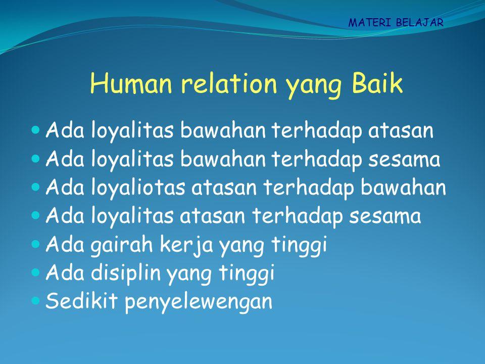 MATERI BELAJAR Public Relation Hubungan ekternal organisasi disebut public relation Public relation adalah seluruh kegiatan yangg dijalankan organisasi terhadap pihak lain dalam rangka membina pengertian dan dukungan demi tercapainya tujuan organisasi dengan sebaiknya