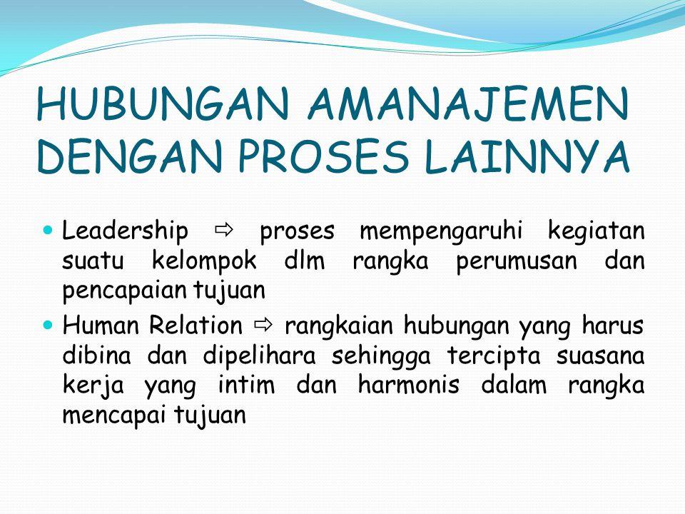 HUBUNGAN AMANAJEMEN DENGAN PROSES LAINNYA Leadership  proses mempengaruhi kegiatan suatu kelompok dlm rangka perumusan dan pencapaian tujuan Human Re
