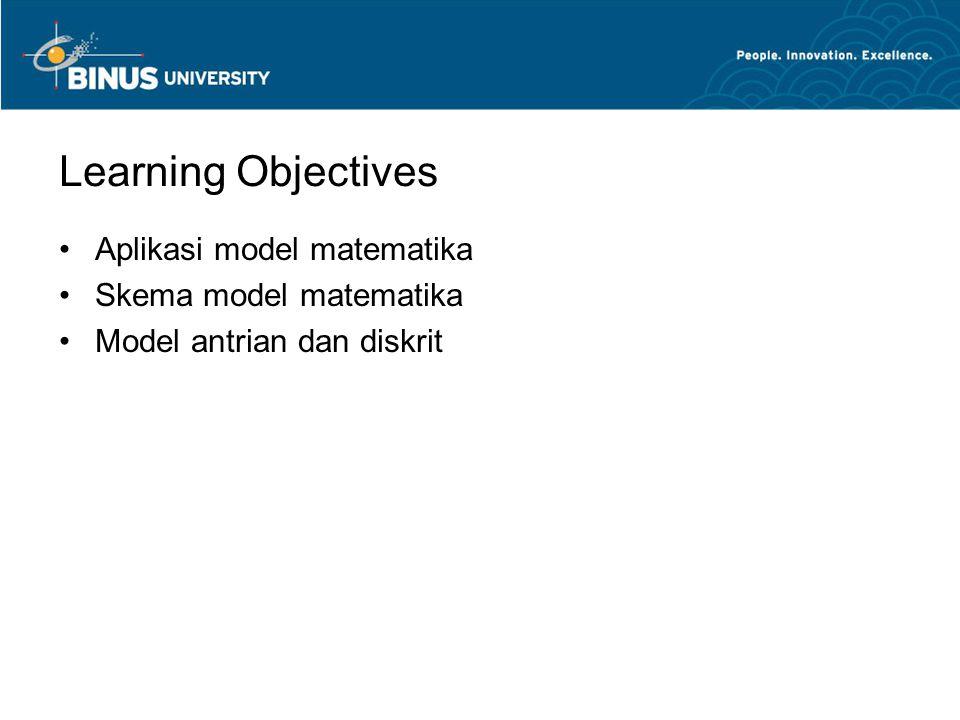 Learning Objectives Aplikasi model matematika Skema model matematika Model antrian dan diskrit