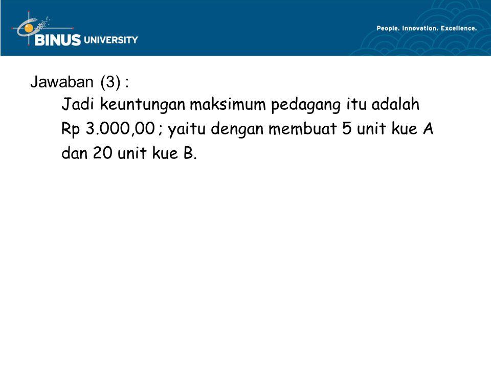 Jawaban (3) : Jadi keuntungan maksimum pedagang itu adalah Rp 3.000,00 ; yaitu dengan membuat 5 unit kue A dan 20 unit kue B.