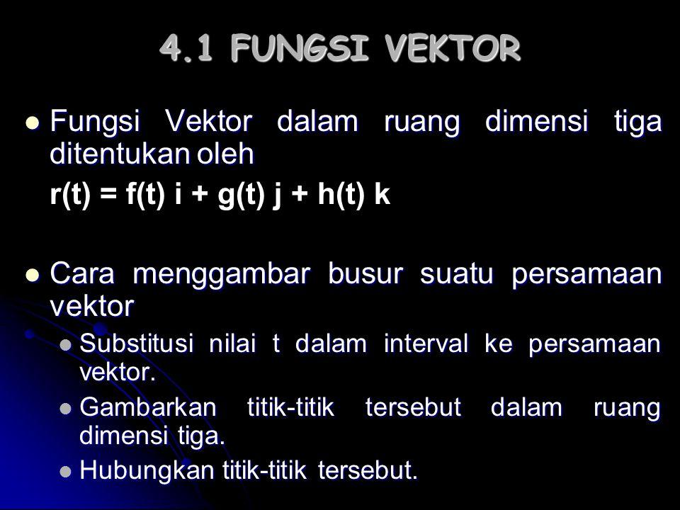 4.1 FUNGSI VEKTOR Fungsi Vektor dalam ruang dimensi tiga ditentukan oleh Fungsi Vektor dalam ruang dimensi tiga ditentukan oleh r(t) = f(t) i + g(t) j