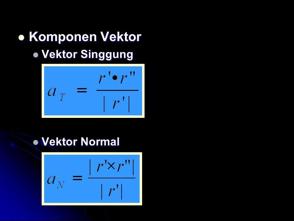Komponen Vektor Komponen Vektor Vektor Singgung Vektor Singgung Vektor Normal Vektor Normal