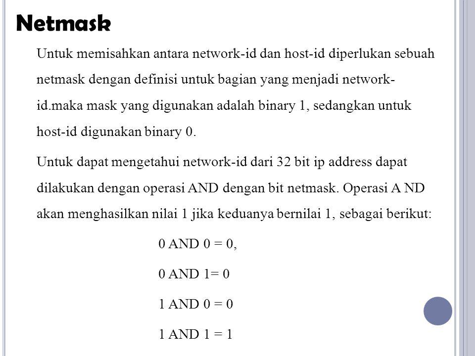 Untuk memisahkan antara network-id dan host-id diperlukan sebuah netmask dengan definisi untuk bagian yang menjadi network- id.maka mask yang digunaka