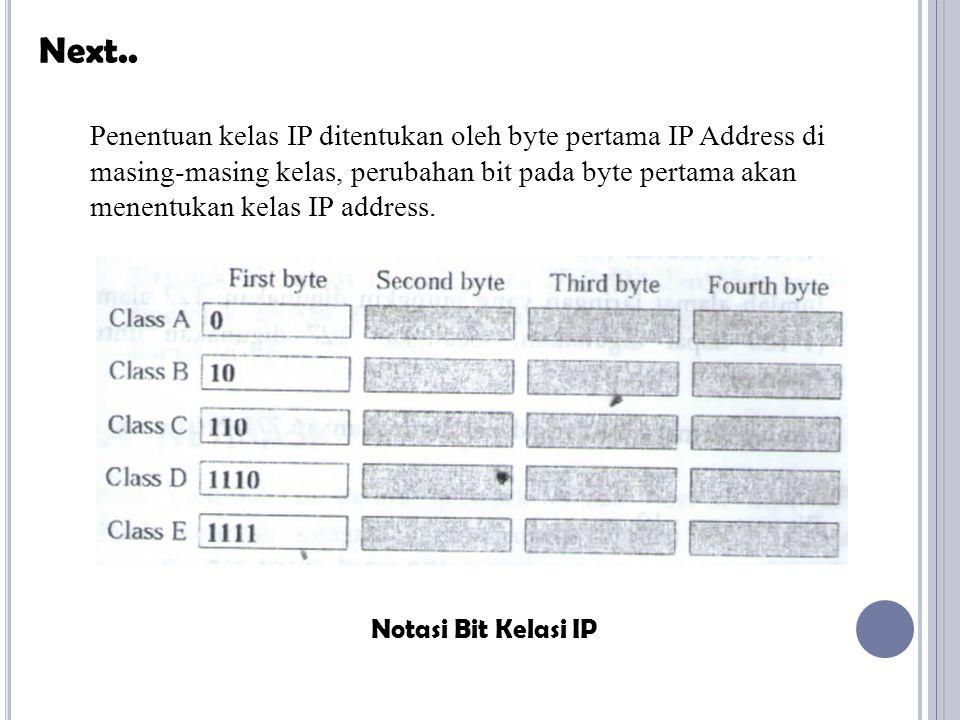 Next.. Notasi Bit Kelasi IP Penentuan kelas IP ditentukan oleh byte pertama IP Address di masing-masing kelas, perubahan bit pada byte pertama akan me