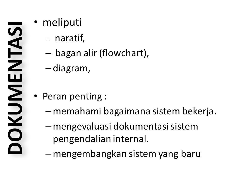 DOKUMENTASI meliputi – naratif, – bagan alir (flowchart), – diagram, Peran penting : – memahami bagaimana sistem bekerja.