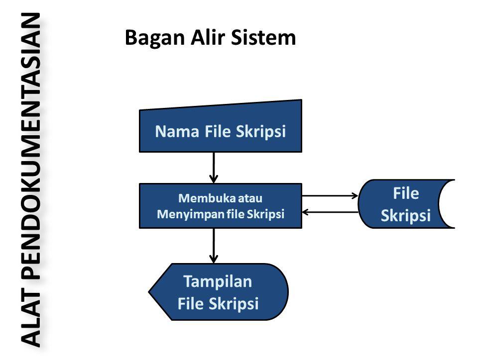 ALAT PENDOKUMENTASIAN Bagan Alir Sistem Nama File Skripsi Membuka atau Menyimpan file Skripsi File Skripsi Tampilan File Skripsi