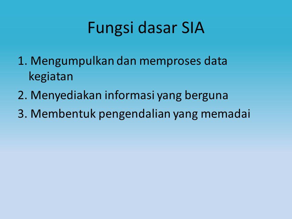 Fungsi dasar SIA 1. Mengumpulkan dan memproses data kegiatan 2.