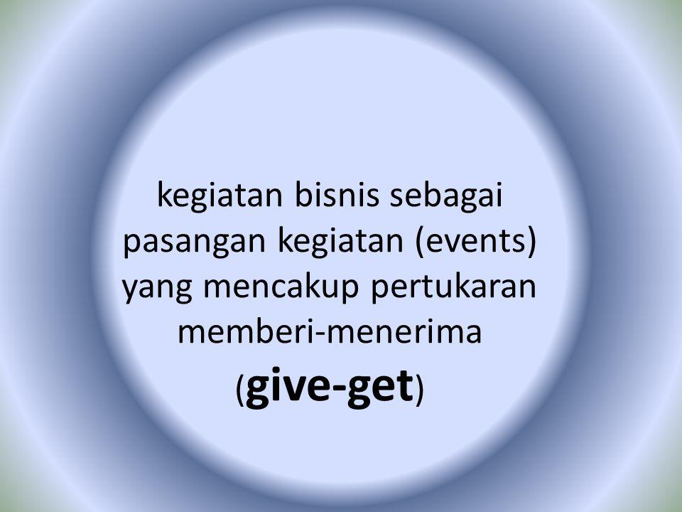 kegiatan bisnis sebagai pasangan kegiatan (events) yang mencakup pertukaran memberi-menerima ( give-get )