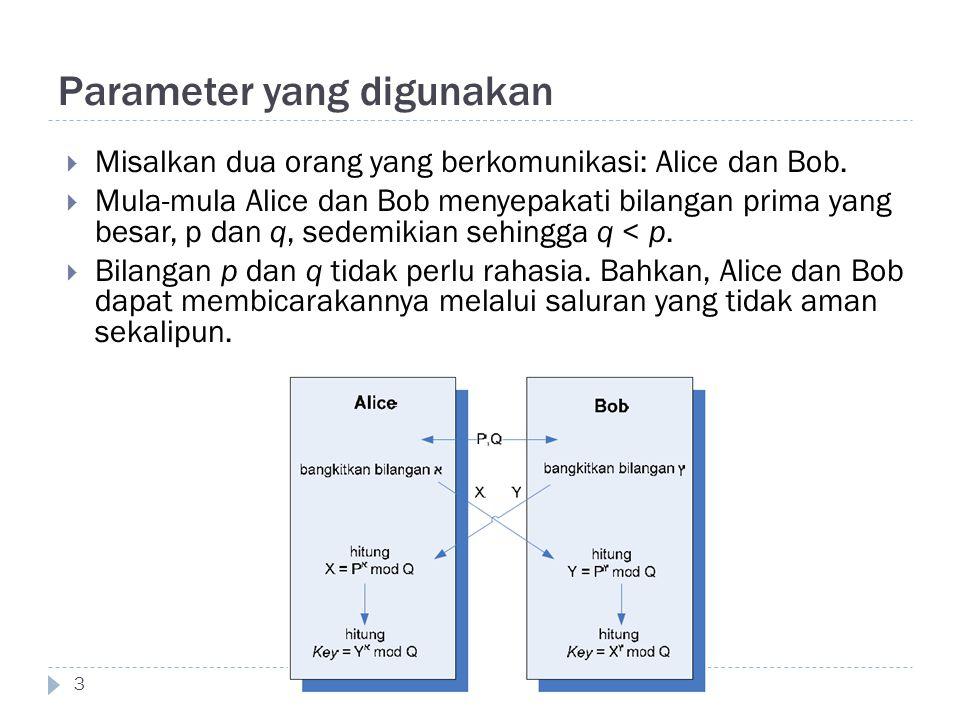 Parameter yang digunakan  Misalkan dua orang yang berkomunikasi: Alice dan Bob.  Mula-mula Alice dan Bob menyepakati bilangan prima yang besar, p da