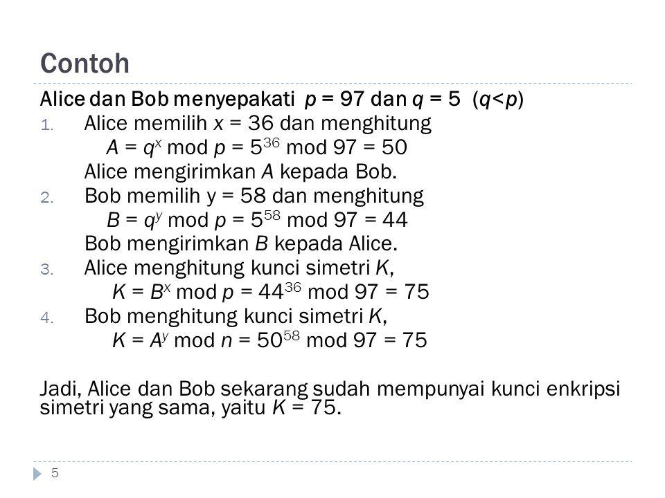 Contoh Alice dan Bob menyepakati p = 97 dan q = 5 (q<p) 1. Alice memilih x = 36 dan menghitung A = q x mod p = 5 36 mod 97 = 50 Alice mengirimkan A ke