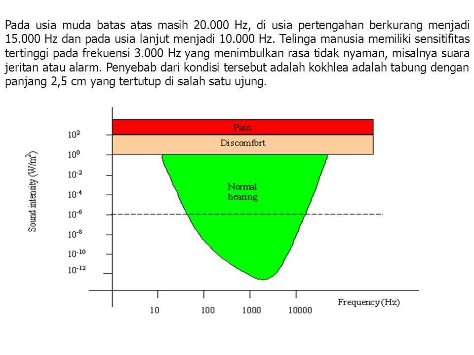 Respon frekuensi telinga Pada usia muda batas atas masih 20.000 Hz, di usia pertengahan berkurang menjadi 15.000 Hz dan pada usia lanjut menjadi 10.000 Hz.