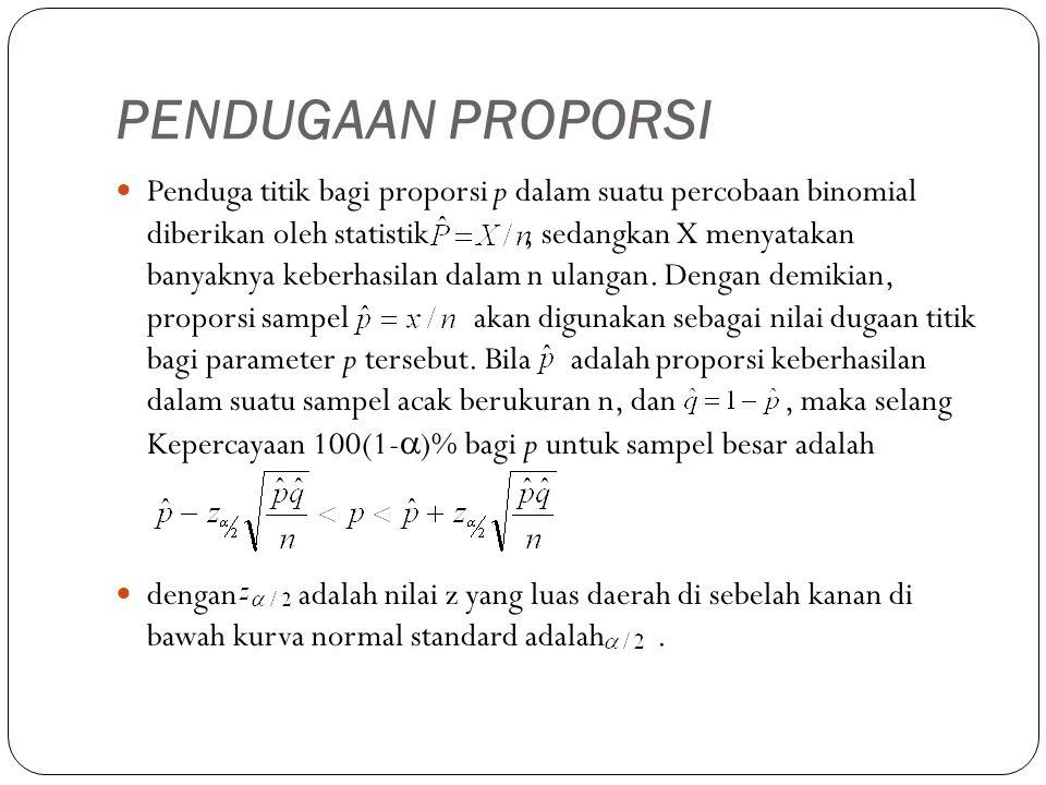 PENDUGAAN PROPORSI Penduga titik bagi proporsi p dalam suatu percobaan binomial diberikan oleh statistik, sedangkan X menyatakan banyaknya keberhasilan dalam n ulangan.