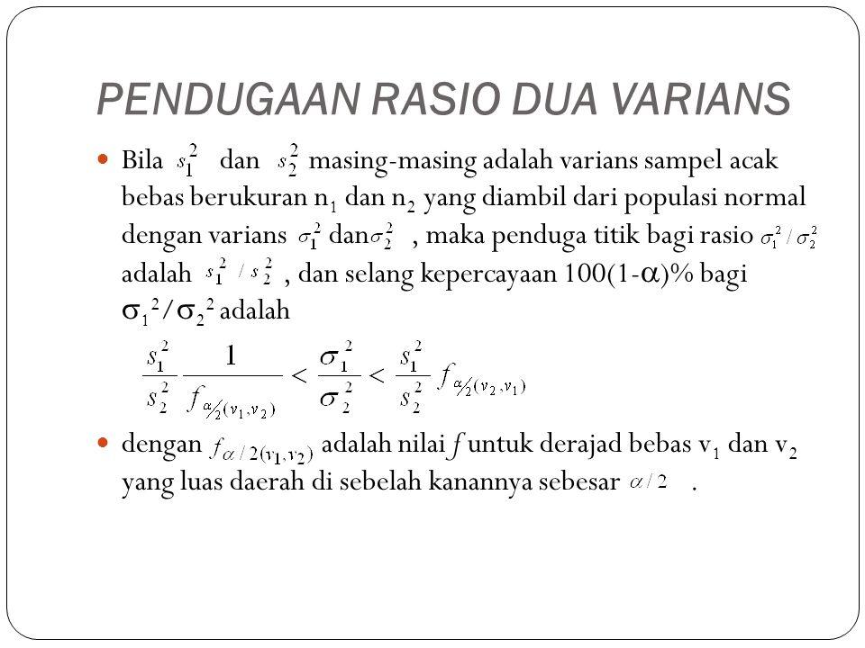 PENDUGAAN RASIO DUA VARIANS Bila dan masing-masing adalah varians sampel acak bebas berukuran n 1 dan n 2 yang diambil dari populasi normal dengan varians dan, maka penduga titik bagi rasio adalah, dan selang kepercayaan 100(1-  )% bagi  1 2 /  2 2 adalah dengan adalah nilai f untuk derajad bebas v 1 dan v 2 yang luas daerah di sebelah kanannya sebesar.