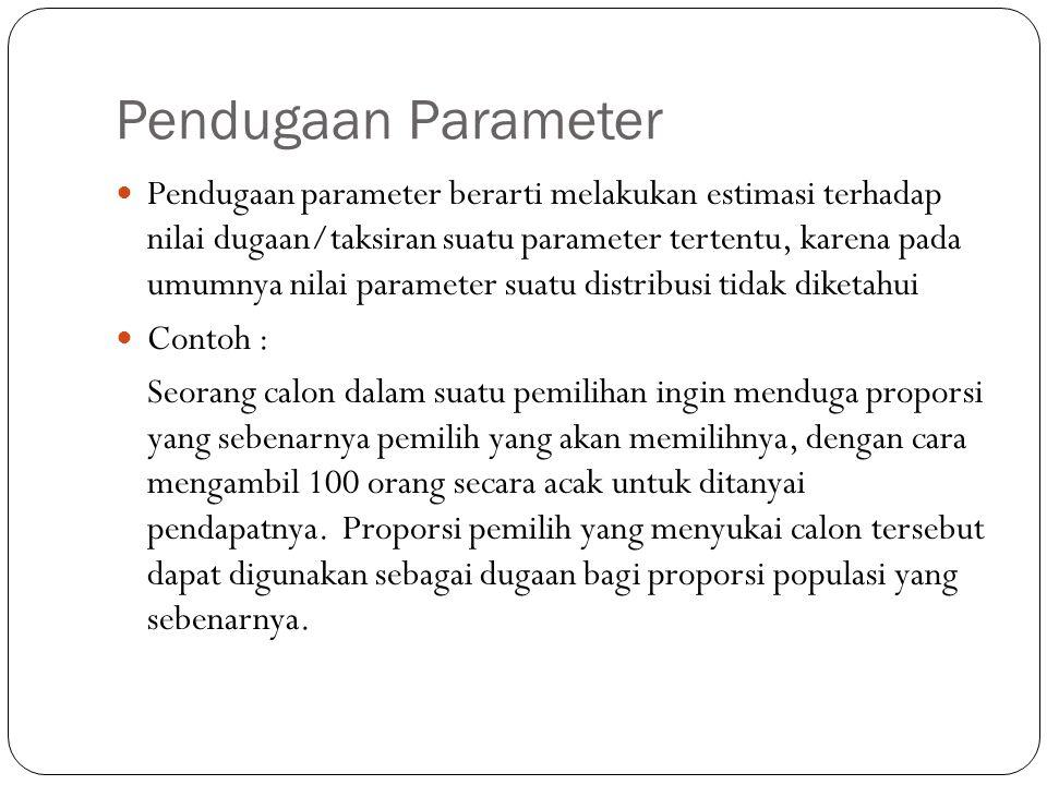 Pendugaan Parameter Pendugaan parameter berarti melakukan estimasi terhadap nilai dugaan/taksiran suatu parameter tertentu, karena pada umumnya nilai parameter suatu distribusi tidak diketahui Contoh : Seorang calon dalam suatu pemilihan ingin menduga proporsi yang sebenarnya pemilih yang akan memilihnya, dengan cara mengambil 100 orang secara acak untuk ditanyai pendapatnya.