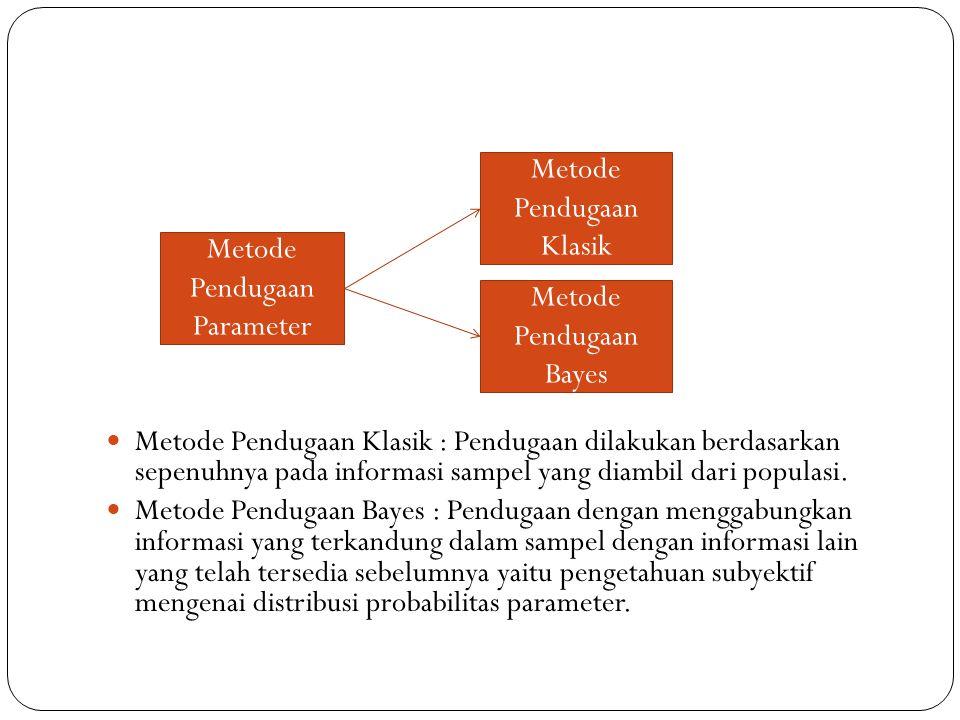Metode Pendugaan Klasik : Pendugaan dilakukan berdasarkan sepenuhnya pada informasi sampel yang diambil dari populasi.