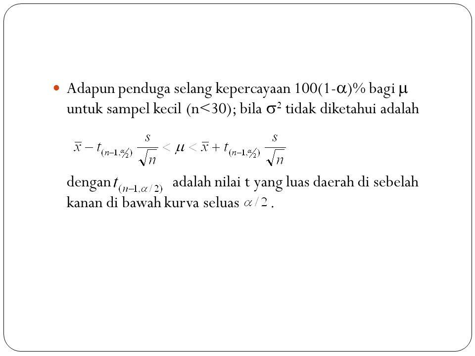 Adapun penduga selang kepercayaan 100(1-  )% bagi  untuk sampel kecil (n<30); bila  2 tidak diketahui adalah dengan adalah nilai t yang luas daerah di sebelah kanan di bawah kurva seluas.