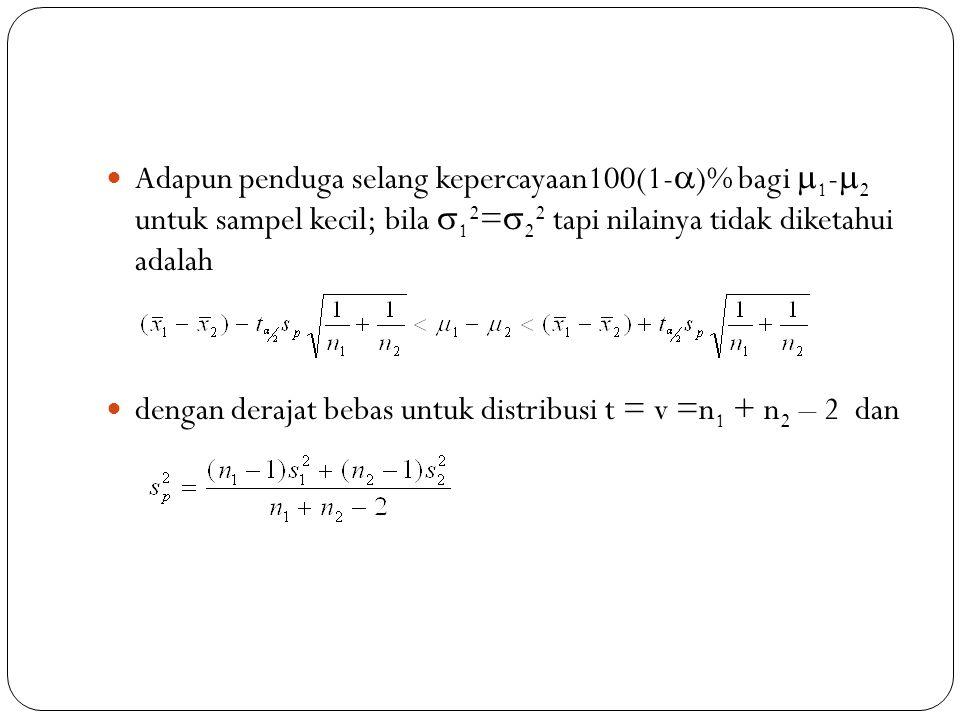 Adapun penduga selang kepercayaan100(1-  )% bagi  1 -  2 untuk sampel kecil; bila  1 2 =  2 2 tapi nilainya tidak diketahui adalah dengan derajat bebas untuk distribusi t = v =n 1 + n 2 – 2 dan