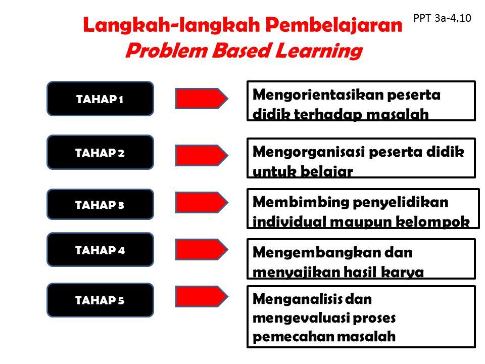 Langkah-langkah Pembelajaran Problem Based Learning PPT 3a-4.10 TAHAP 1 TAHAP 2 TAHAP 3 TAHAP 4 TAHAP 5 Mengorientasikan peserta didik terhadap masalah Mengorganisasi peserta didik untuk belajar Membimbing penyelidikan individual maupun kelompok Mengembangkan dan menyajikan hasil karya Menganalisis dan mengevaluasi proses pemecahan masalah