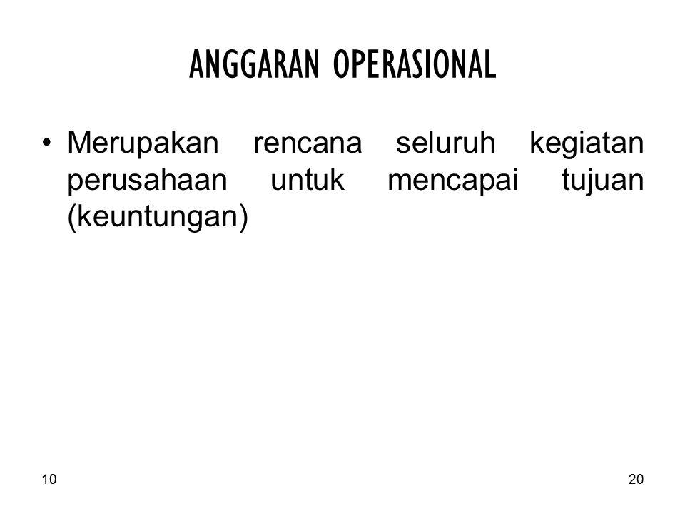 1020 ANGGARAN OPERASIONAL Merupakan rencana seluruh kegiatan perusahaan untuk mencapai tujuan (keuntungan)