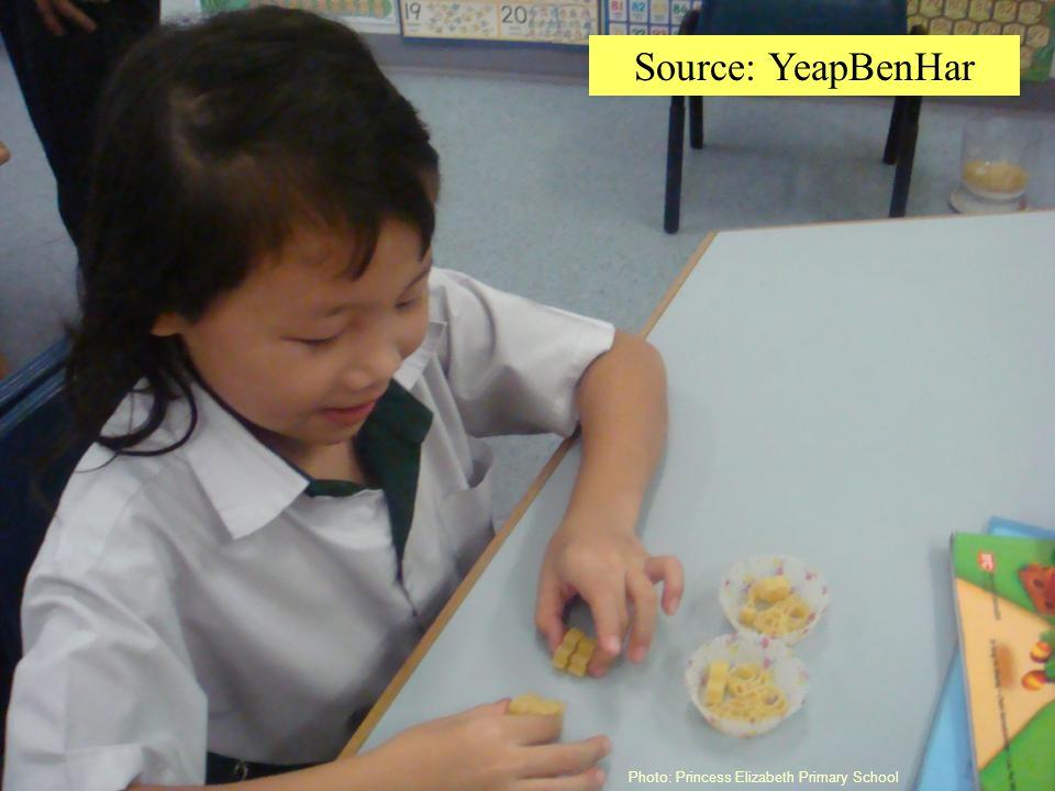 Photo: Princess Elizabeth Primary School Source: YeapBenHar