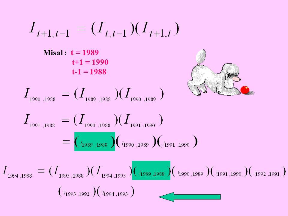 Misal : t = 1989 t+1 = 1990 t-1 = 1988