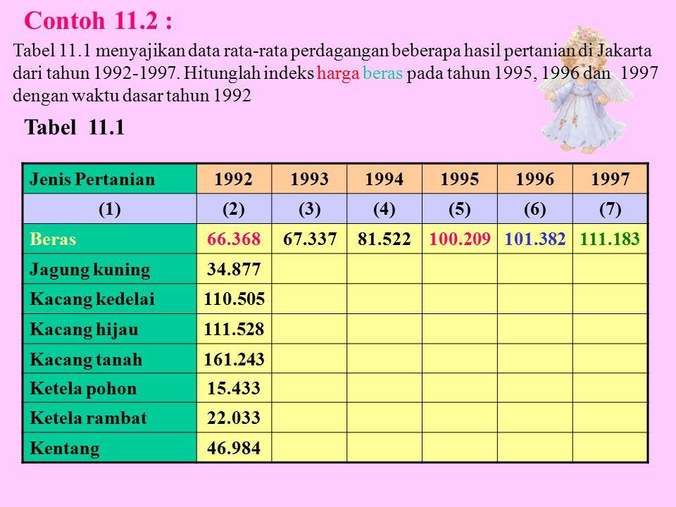 TahunRata 2 Upah per Hari (Ribuan Rp) Indeks Harga Konsumen (1980 = 100) (1)(2)(3) 19851,1995,5 19861,33102,8 19871,44101,8 19881,57102,8 19891,75111,0 19901,84113,5 19911,89114,4 1992194114,8 19931,97114,5 19942,13116,2 19952,28120,2 19962,45123,5 Tabel 11.11 Contoh 11.14 :