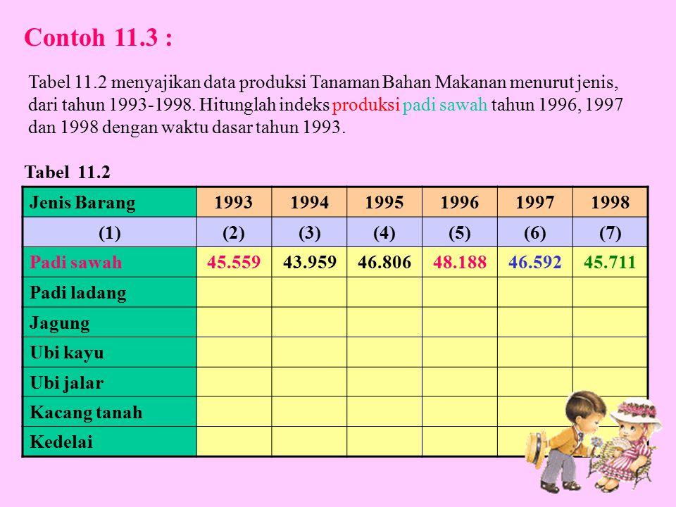Jenis Barang199319941995199619971998 (1)(2)(3)(4)(5)(6)(7) Padi sawah45.55943.95946.80648.18846.59245.711 Padi ladang Jagung Ubi kayu Ubi jalar Kacang tanah Kedelai Tabel 11.2 Contoh 11.3 : Tabel 11.2 menyajikan data produksi Tanaman Bahan Makanan menurut jenis, dari tahun 1993-1998.