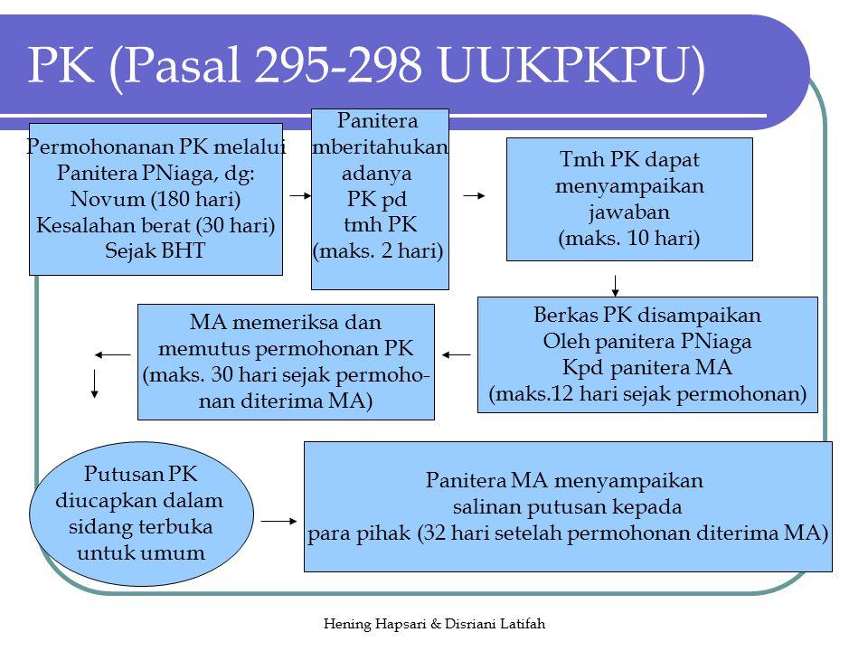 Hening Hapsari & Disriani Latifah PK (Pasal 295-298 UUKPKPU) Permohonanan PK melalui Panitera PNiaga, dg: Novum (180 hari) Kesalahan berat (30 hari) Sejak BHT Panitera mberitahukan adanya PK pd tmh PK (maks.