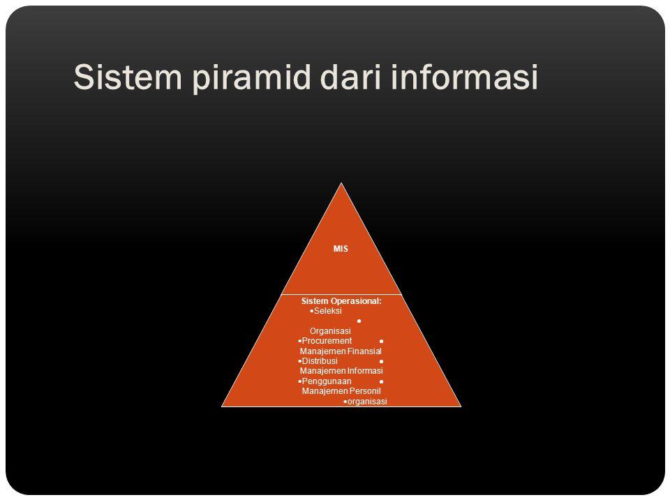 Sistem piramid dari informasi MIS Sistem Operasional: Seleksi ● Organisasi Procurement ● Manajemen Finansial Distribusi ● Manajemen Informasi Pengguna