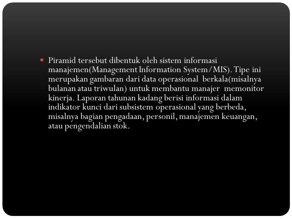Piramid tersebut dibentuk oleh sistem informasi manajemen(Management Information System/MIS). Tipe ini merupakan gambaran dari data operasional berkal