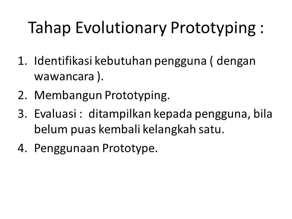 Tahap Evolutionary Prototyping : 1.Identifikasi kebutuhan pengguna ( dengan wawancara ). 2.Membangun Prototyping. 3.Evaluasi : ditampilkan kepada peng
