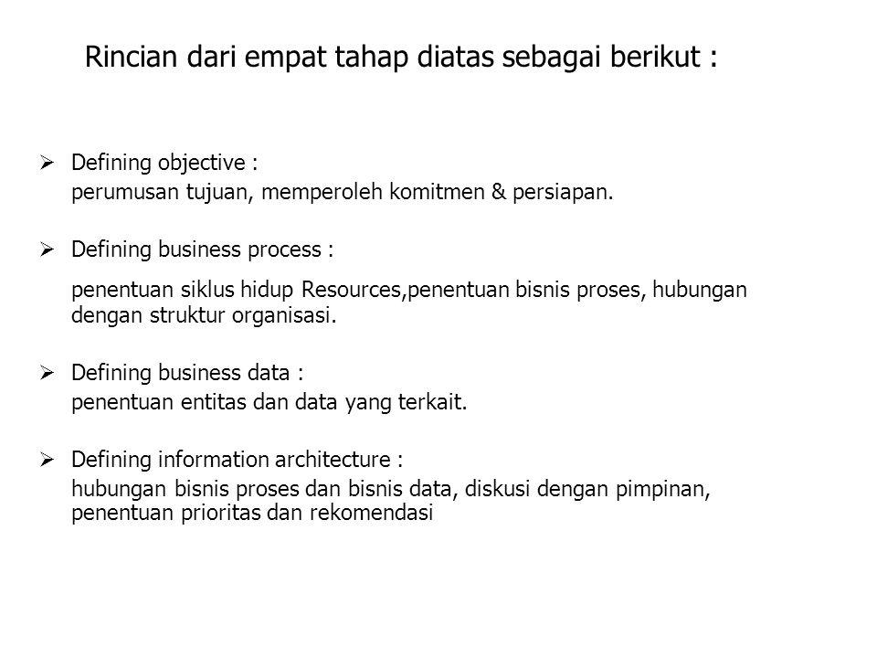 Rincian dari empat tahap diatas sebagai berikut :  Defining objective : perumusan tujuan, memperoleh komitmen & persiapan.  Defining business proces