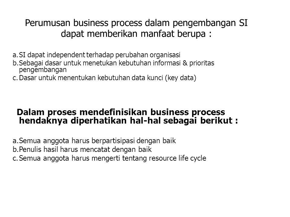 Perumusan business process dalam pengembangan SI dapat memberikan manfaat berupa : a.SI dapat independent terhadap perubahan organisasi b.Sebagai dasa