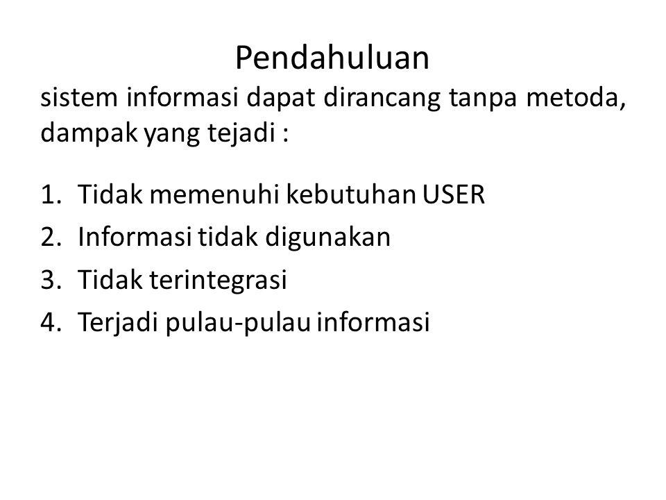 Pendahuluan sistem informasi dapat dirancang tanpa metoda, dampak yang tejadi : 1.Tidak memenuhi kebutuhan USER 2.Informasi tidak digunakan 3.Tidak te