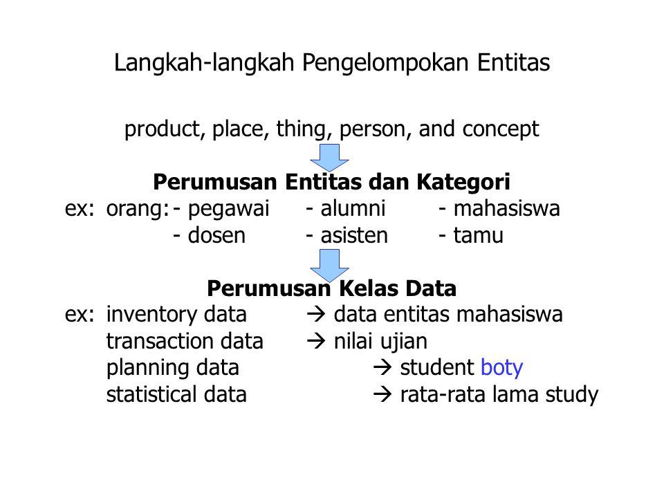 Langkah-langkah Pengelompokan Entitas product, place, thing, person, and concept Perumusan Entitas dan Kategori ex: orang:- pegawai- alumni- mahasiswa