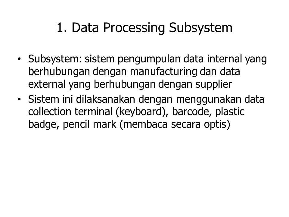 1. Data Processing Subsystem Subsystem: sistem pengumpulan data internal yang berhubungan dengan manufacturing dan data external yang berhubungan deng