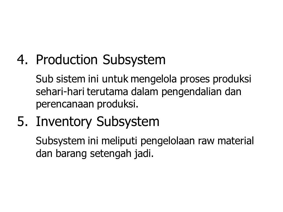 4.Production Subsystem Sub sistem ini untuk mengelola proses produksi sehari-hari terutama dalam pengendalian dan perencanaan produksi. 5.Inventory Su