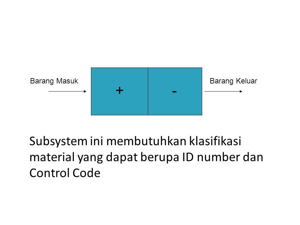Subsystem ini membutuhkan klasifikasi material yang dapat berupa ID number dan Control Code +- Barang MasukBarang Keluar