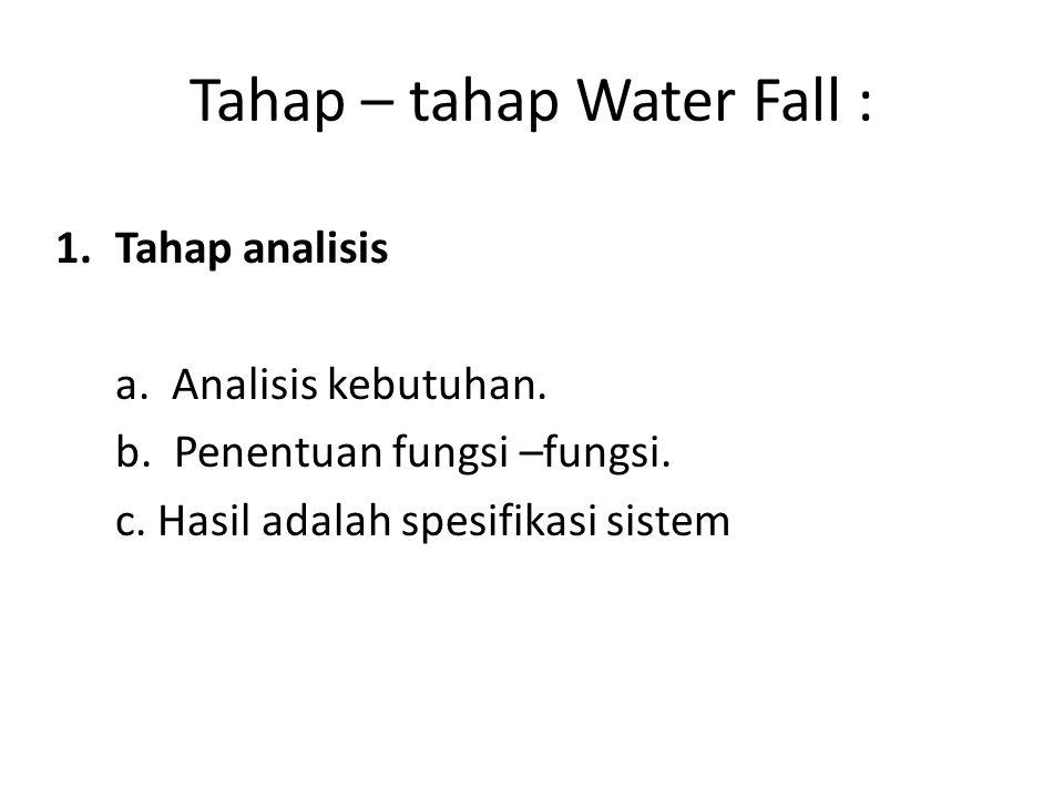 Tahap – tahap Water Fall : 1.Tahap analisis a. Analisis kebutuhan. b. Penentuan fungsi –fungsi. c. Hasil adalah spesifikasi sistem