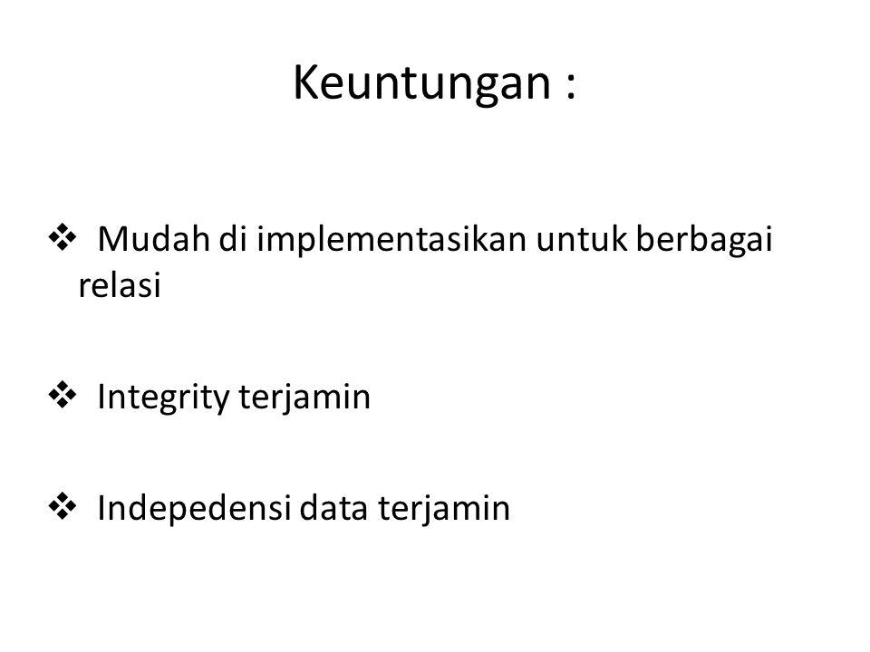 Keuntungan :  Mudah di implementasikan untuk berbagai relasi  Integrity terjamin  Indepedensi data terjamin