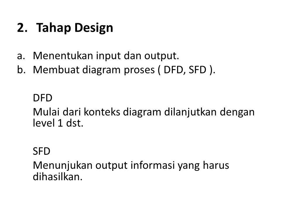 2. Tahap Design a.Menentukan input dan output. b.Membuat diagram proses ( DFD, SFD ). DFD Mulai dari konteks diagram dilanjutkan dengan level 1 dst. S