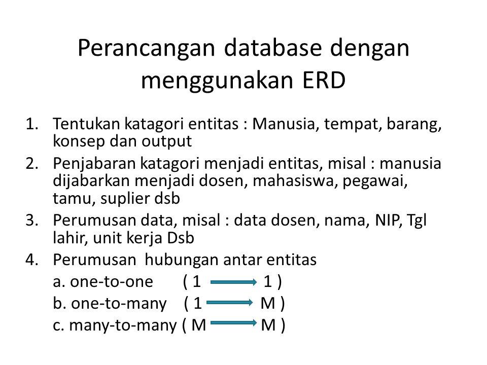 Perancangan database dengan menggunakan ERD 1.Tentukan katagori entitas : Manusia, tempat, barang, konsep dan output 2.Penjabaran katagori menjadi ent