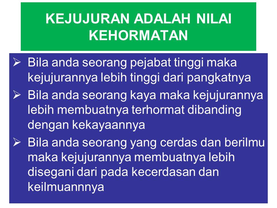 KEJUJURAN Kamus Besar Bahasa Indonesia : Jujur berarti tulus, tidak culas, dan lurus hati.