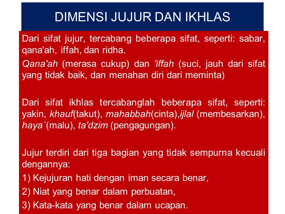 DIMENSI KEJUJURAN Dalam Kamus Besar Bahasa Indonesia, jujur berarti tulus, tidak culas, dan lurus hati.