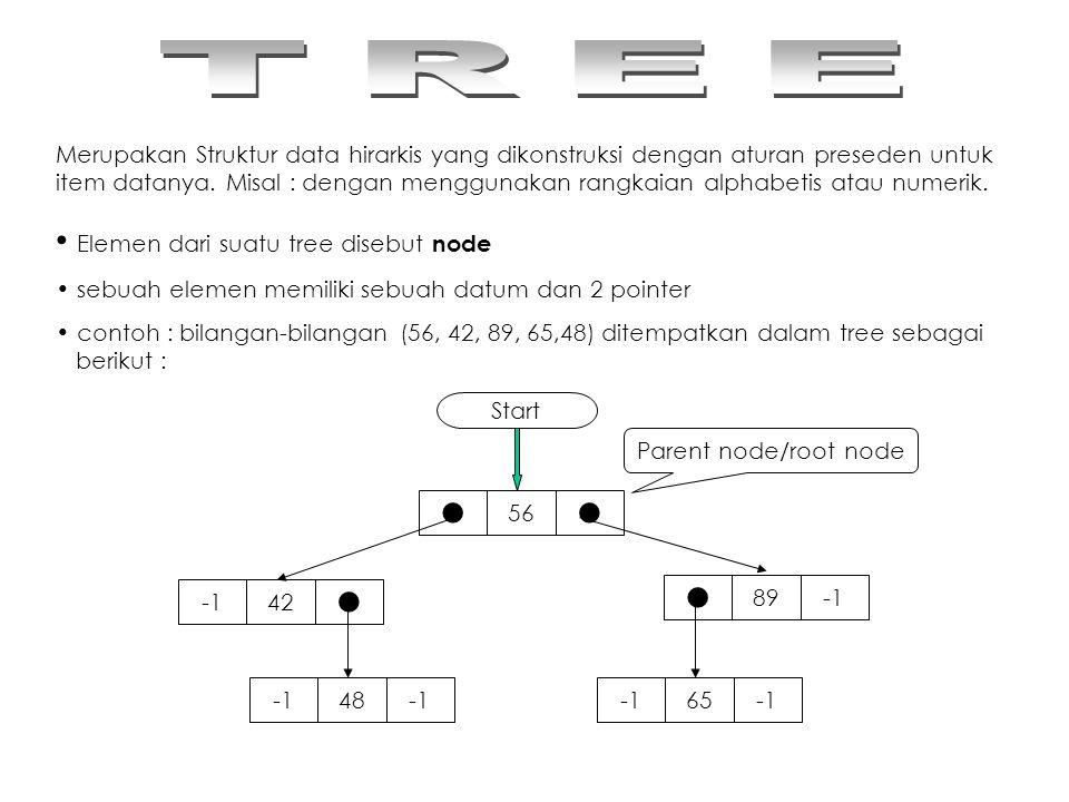 Merupakan Struktur data hirarkis yang dikonstruksi dengan aturan preseden untuk item datanya. Misal : dengan menggunakan rangkaian alphabetis atau num