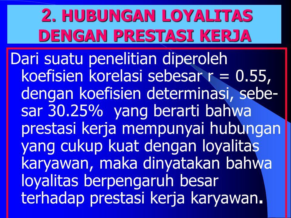 2. HUBUNGAN LOYALITAS DENGAN PRESTASI KERJA 2.