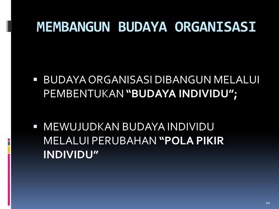 MEMBANGUN BUDAYA ORGANISASI  BUDAYA ORGANISASI DIBANGUN MELALUI PEMBENTUKAN BUDAYA INDIVIDU ;  MEWUJUDKAN BUDAYA INDIVIDU MELALUI PERUBAHAN POLA PIKIR INDIVIDU 10