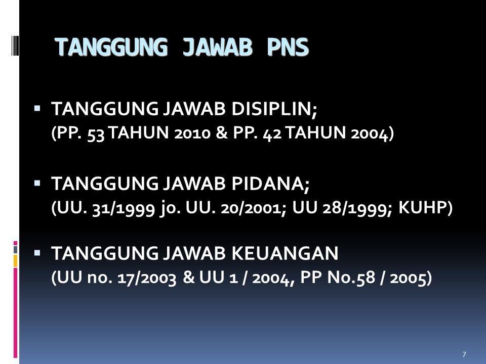 7 TANGGUNG JAWAB PNS  TANGGUNG JAWAB DISIPLIN; (PP.