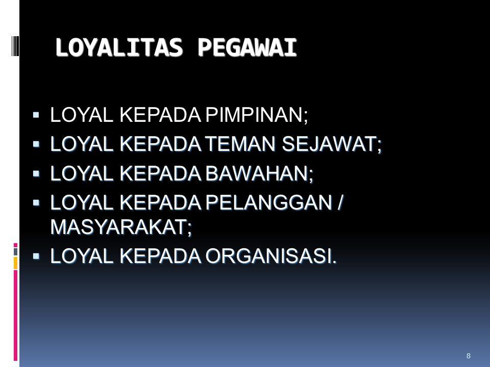 8 LOYALITAS PEGAWAI  LOYAL KEPADA PIMPINAN;  LOYAL KEPADA TEMAN SEJAWAT;  LOYAL KEPADA BAWAHAN;  LOYAL KEPADA PELANGGAN / MASYARAKAT;  LOYAL KEPADA ORGANISASI.