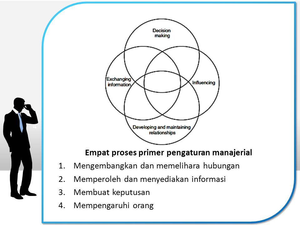 Aplikasi Untuk Manager 1.Pedoman dalam melakukan pekerjaan manajerial -Memahami alasan tuntutan dan kendala.